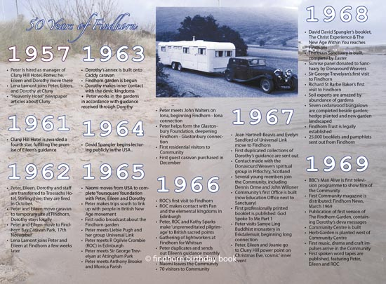 Findhorn Birthday Book- chapter Timeline